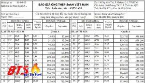 bảng giá ống thép mạ kẽm seah astm a53